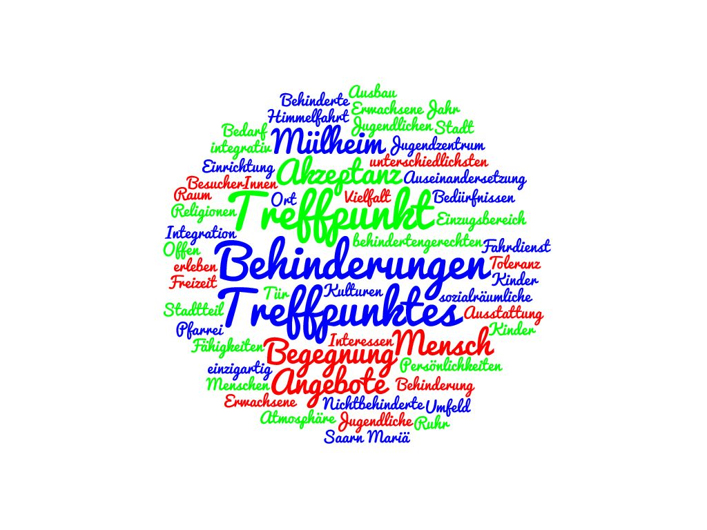 images/Treffpunkt/wordcloud.jpg